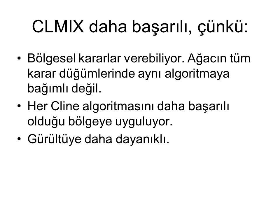 CLMIX daha başarılı, çünkü: