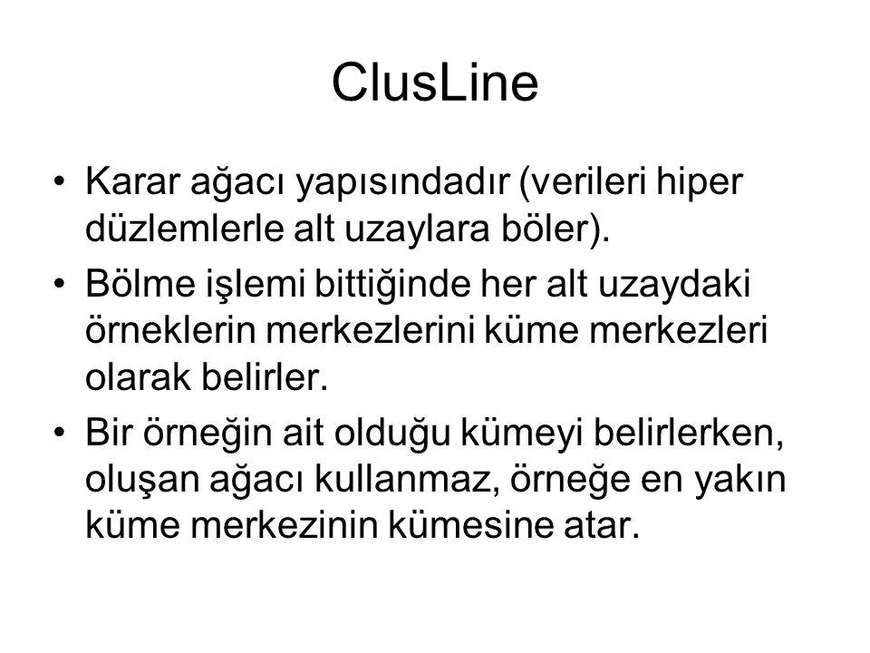 ClusLine Karar ağacı yapısındadır (verileri hiper düzlemlerle alt uzaylara böler).