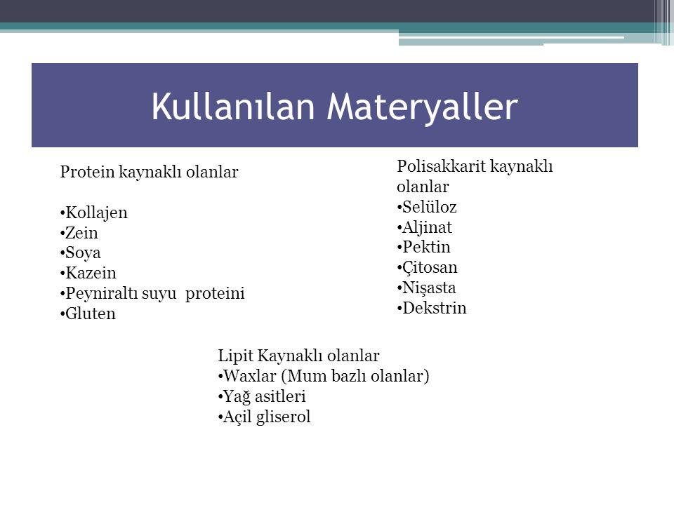 Kullanılan Materyaller