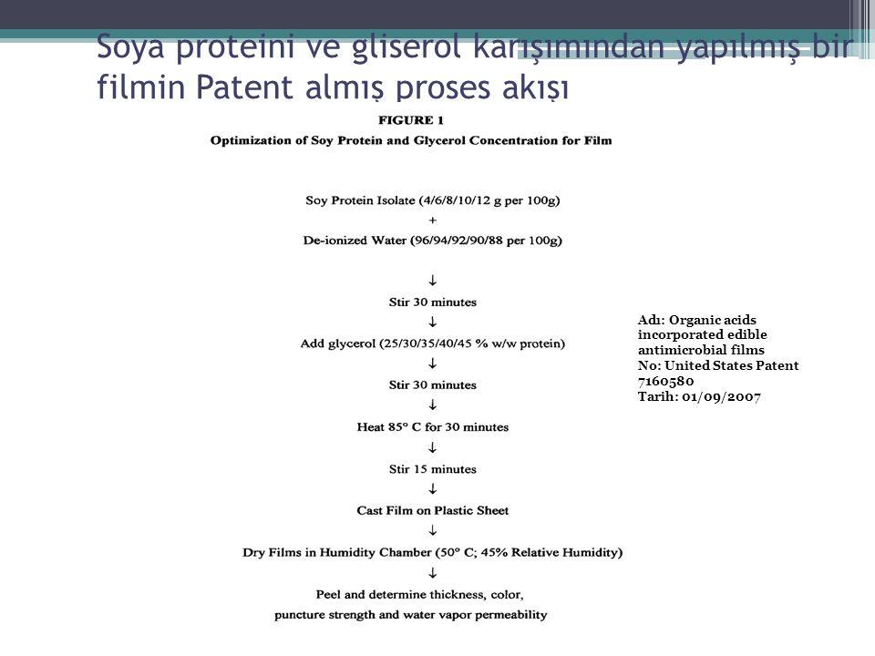 Soya proteini ve gliserol karışımından yapılmış bir filmin Patent almış proses akışı