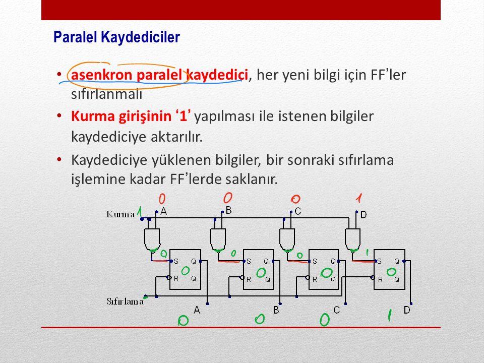 Paralel Kaydediciler asenkron paralel kaydedici, her yeni bilgi için FF'ler sıfırlanmalı.