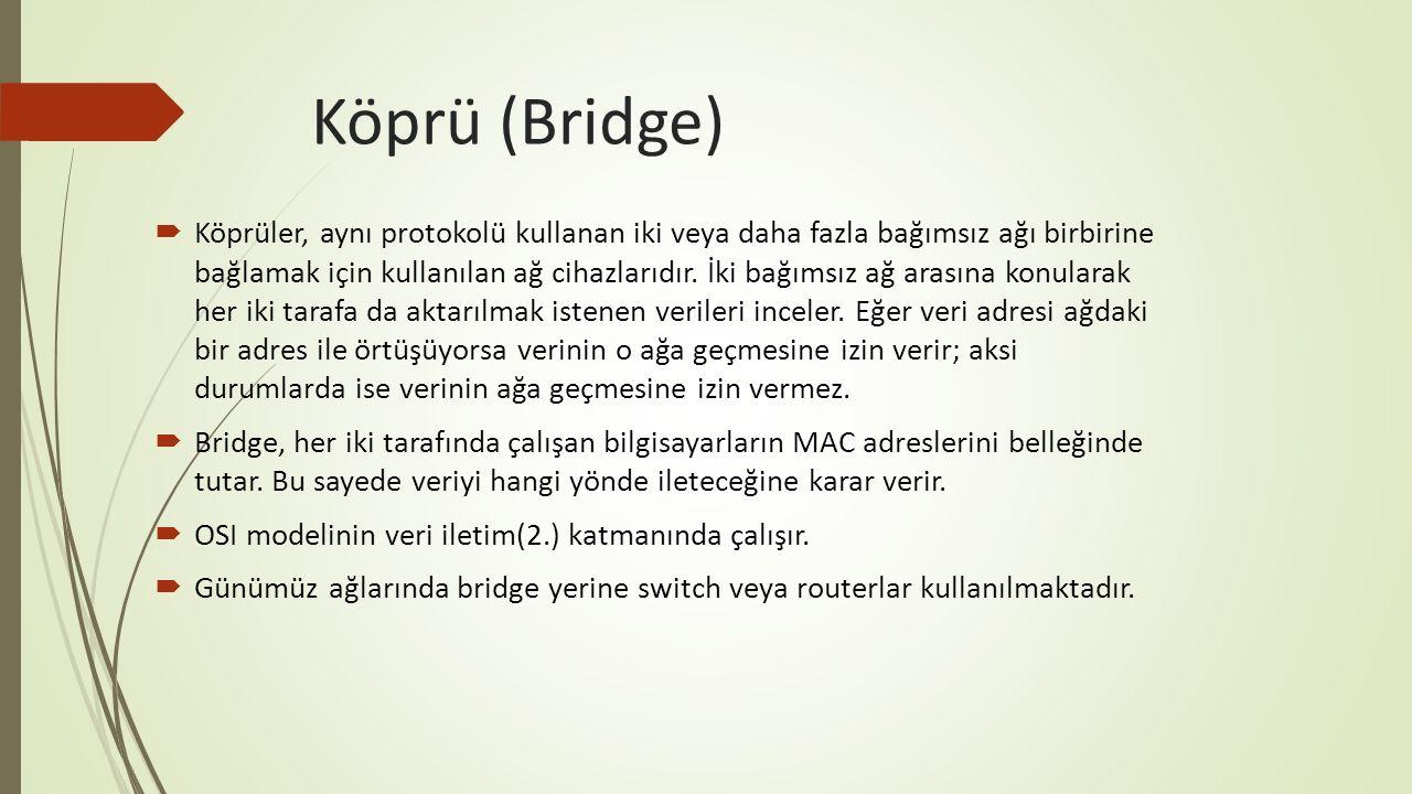 Köprü (Bridge)