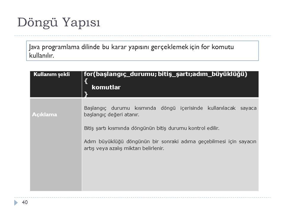 Döngü Yapısı Java programlama dilinde bu karar yapısını gerçeklemek için for komutu kullanılır. Kullanım şekli.