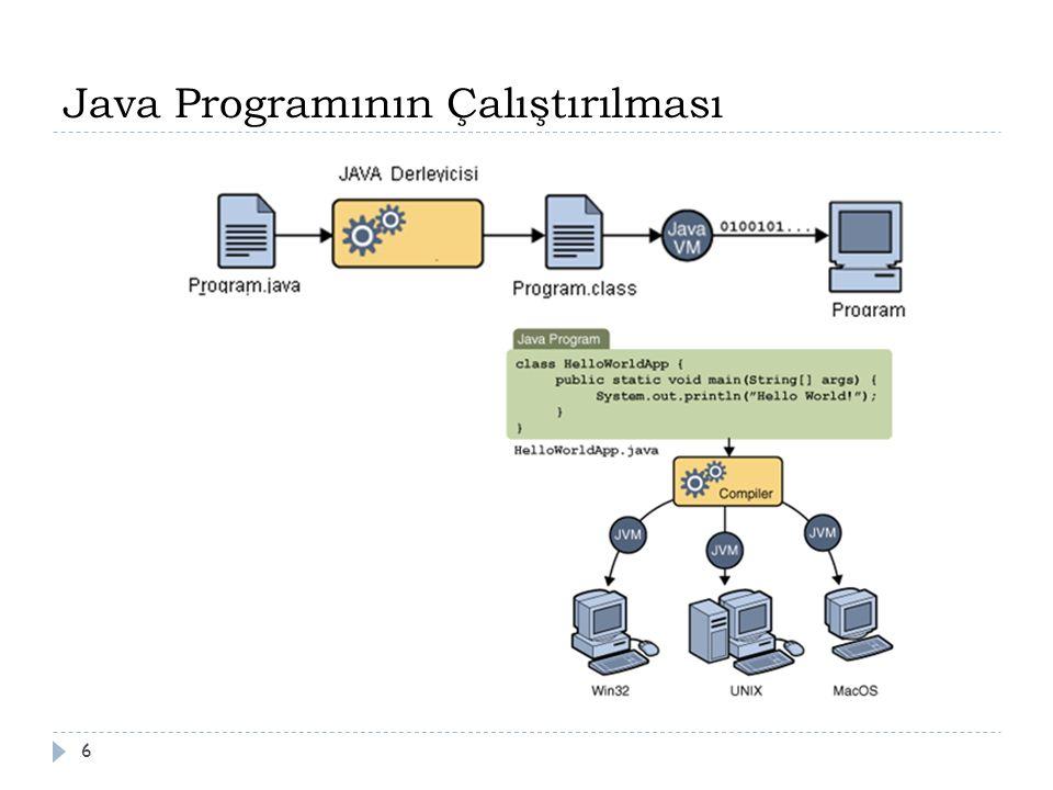 Java Programının Çalıştırılması