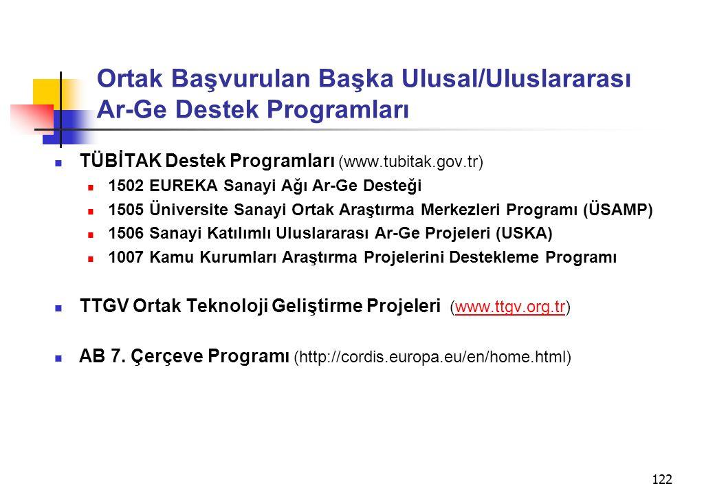 Ortak Başvurulan Başka Ulusal/Uluslararası Ar-Ge Destek Programları