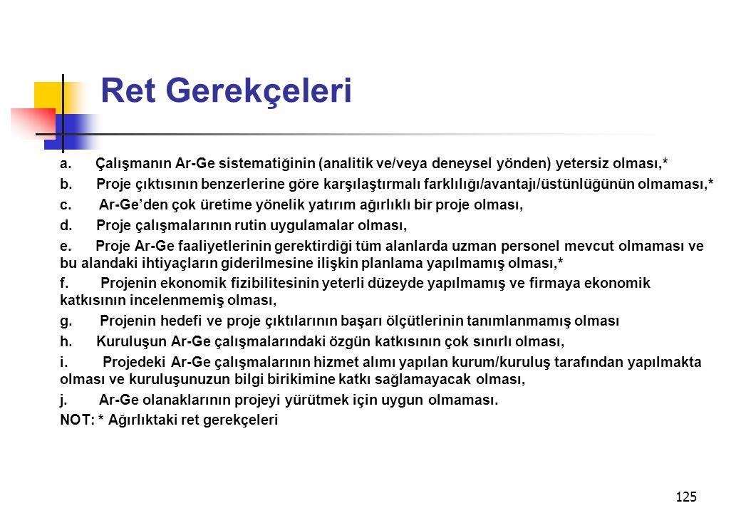 Ret Gerekçeleri a. Çalışmanın Ar-Ge sistematiğinin (analitik ve/veya deneysel yönden) yetersiz olması,*