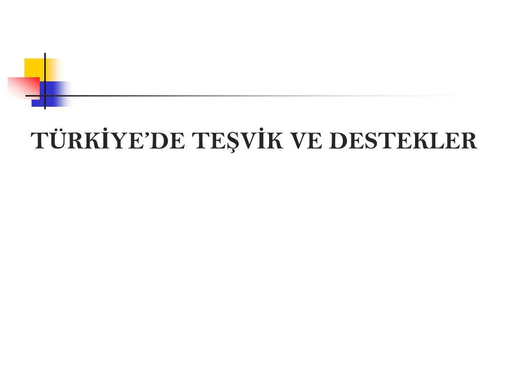 TÜRKİYE'DE TEŞVİK VE DESTEKLER