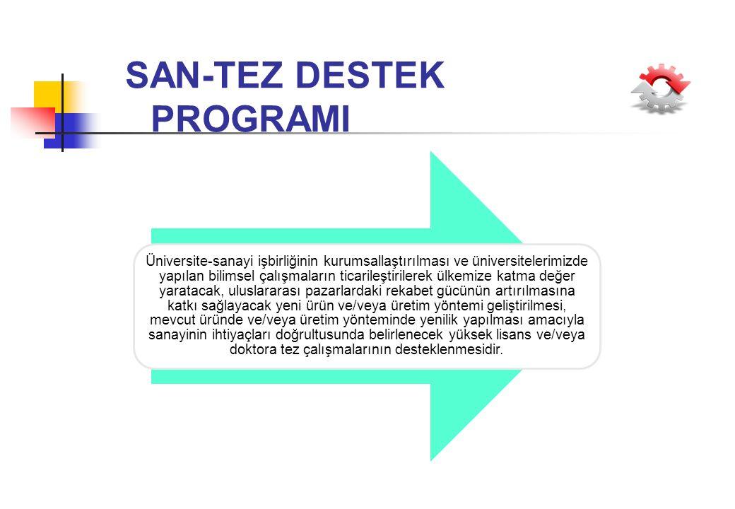 SAN-TEZ DESTEK PROGRAMI
