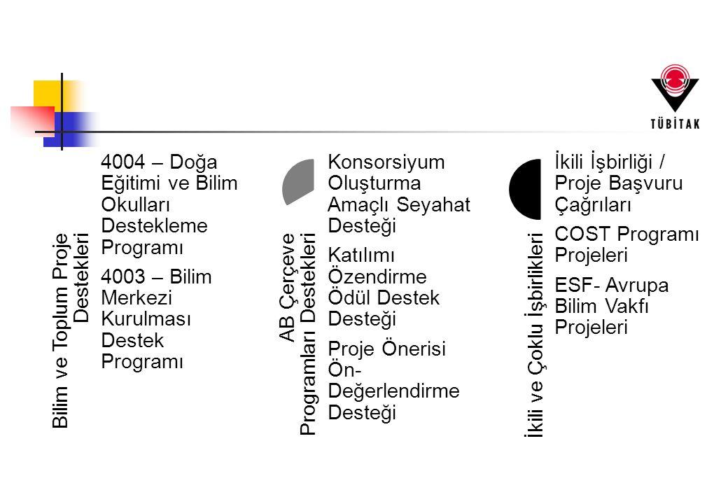 Bilim ve Toplum Proje Destekleri