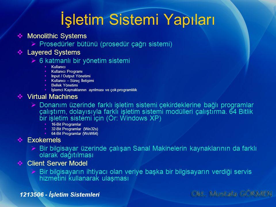 İşletim Sistemi Yapıları