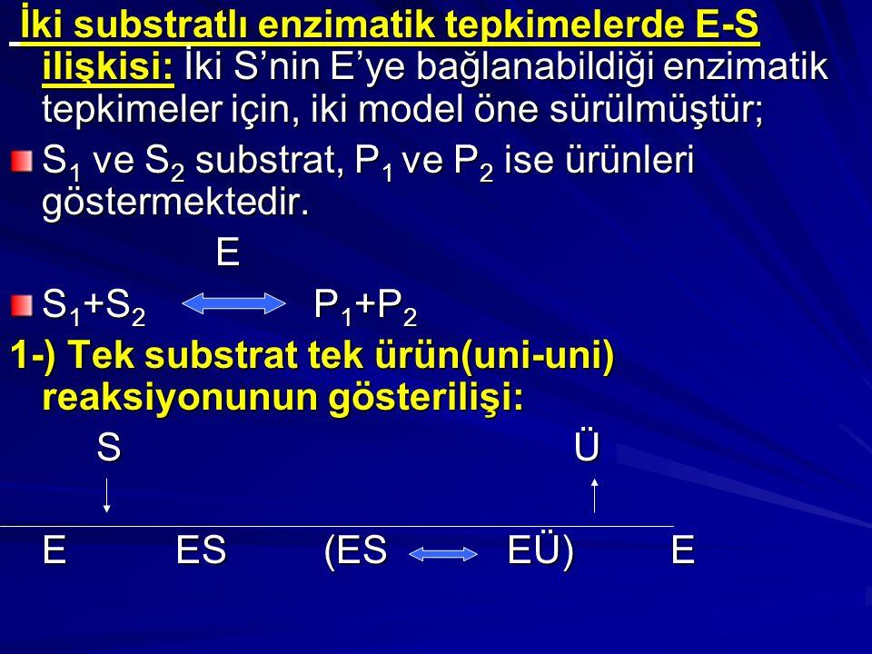 İki substratlı enzimatik tepkimelerde E-S ilişkisi: İki S'nin E'ye bağlanabildiği enzimatik tepkimeler için, iki model öne sürülmüştür;