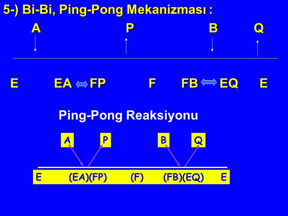 5-) Bi-Bi, Ping-Pong Mekanizması : A P B Q