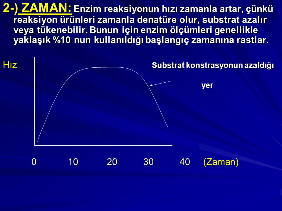 2-) ZAMAN: Enzim reaksiyonun hızı zamanla artar, çünkü reaksiyon ürünleri zamanla denatüre olur, substrat azalır veya tükenebilir. Bunun için enzim ölçümleri genellikle yaklaşık %10 nun kullanıldığı başlangıç zamanına rastlar.