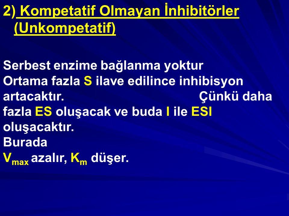 2) Kompetatif Olmayan İnhibitörler (Unkompetatif)