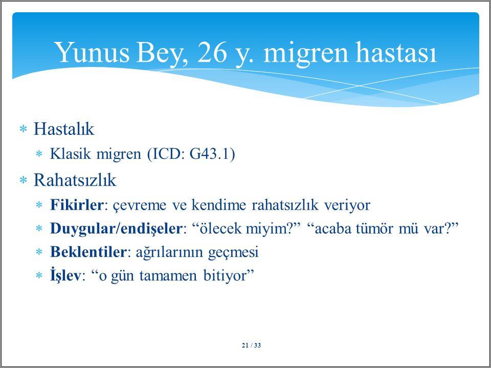 Yunus Bey, 26 y. migren hastası