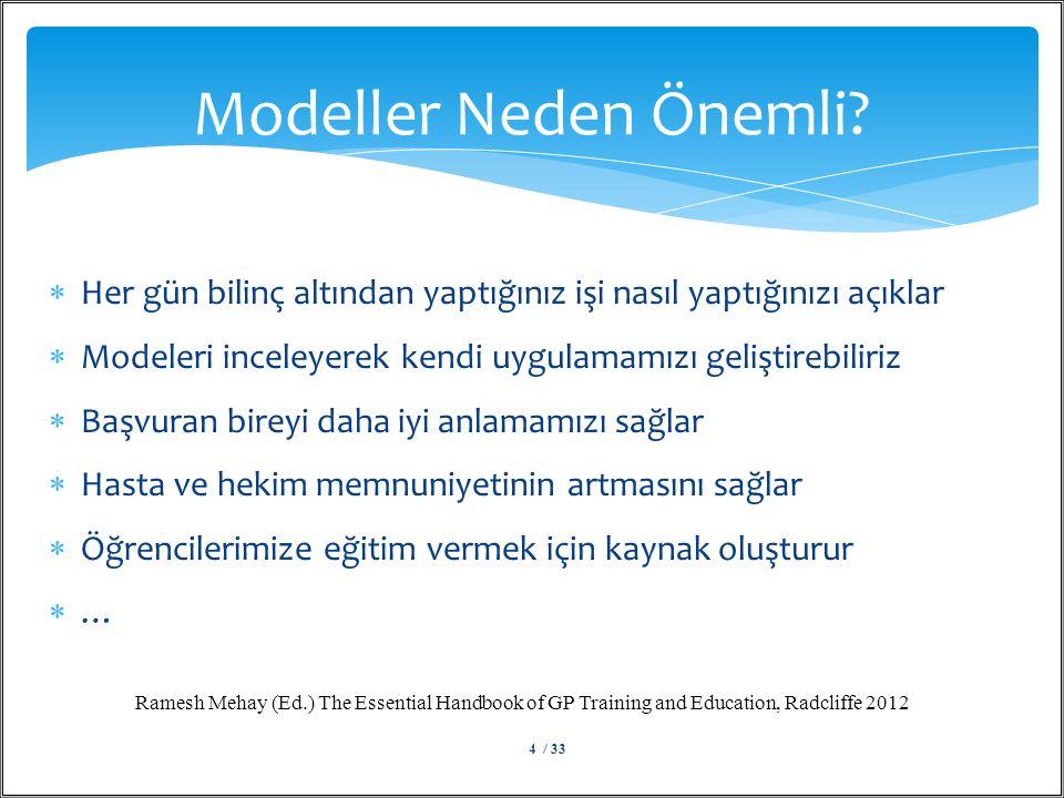 Modeller Neden Önemli Her gün bilinç altından yaptığınız işi nasıl yaptığınızı açıklar. Modeleri inceleyerek kendi uygulamamızı geliştirebiliriz.