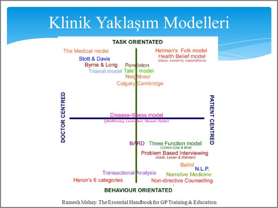 Klinik Yaklaşım Modelleri