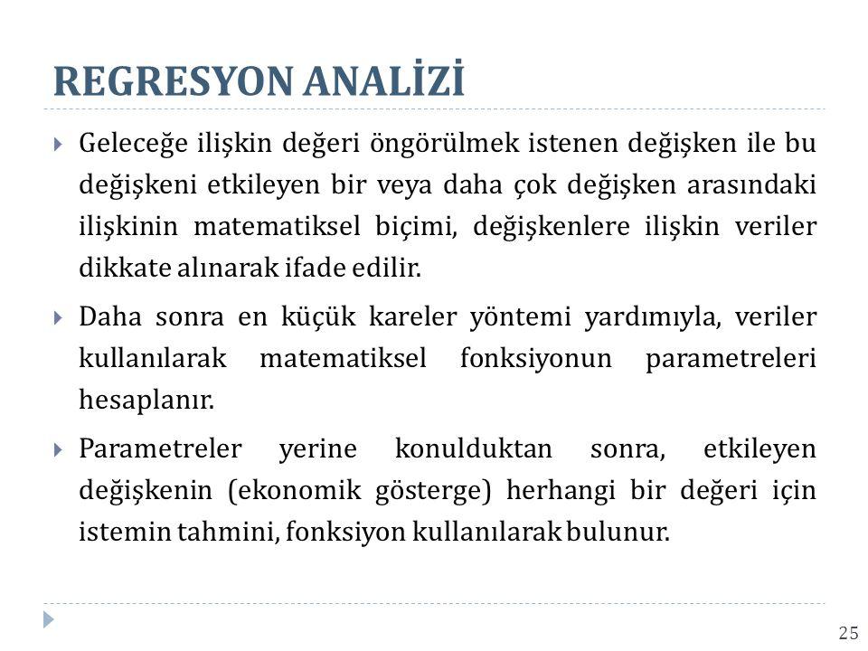 REGRESYON ANALİZİ