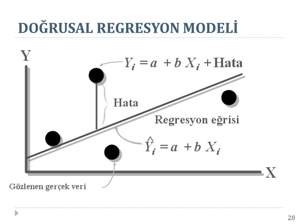 DOĞRUSAL REGRESYON MODELİ