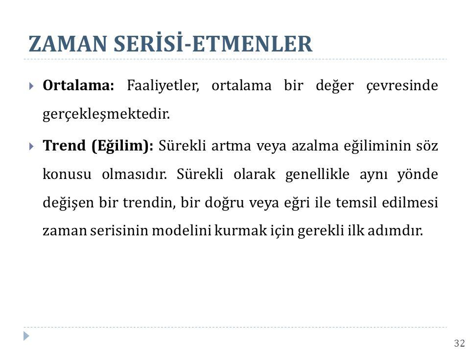 ZAMAN SERİSİ-ETMENLER