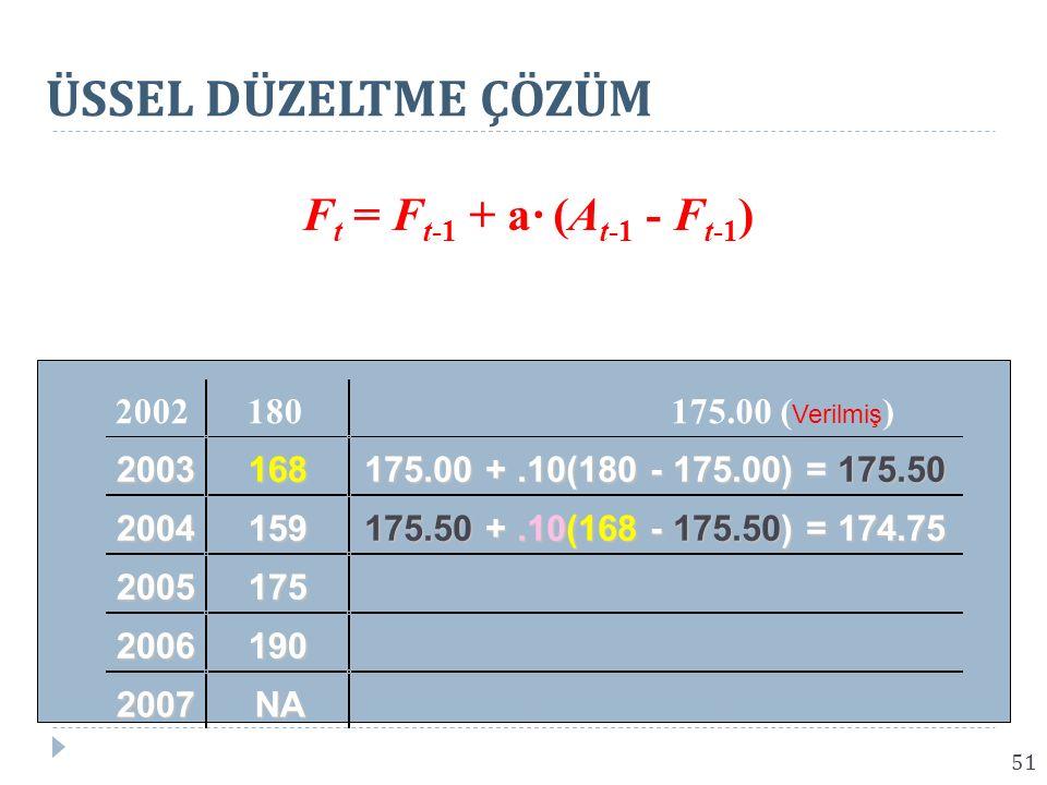 ÜSSEL DÜZELTME ÇÖZÜM Ft = Ft-1 + a· (At-1 - Ft-1) 2002 180