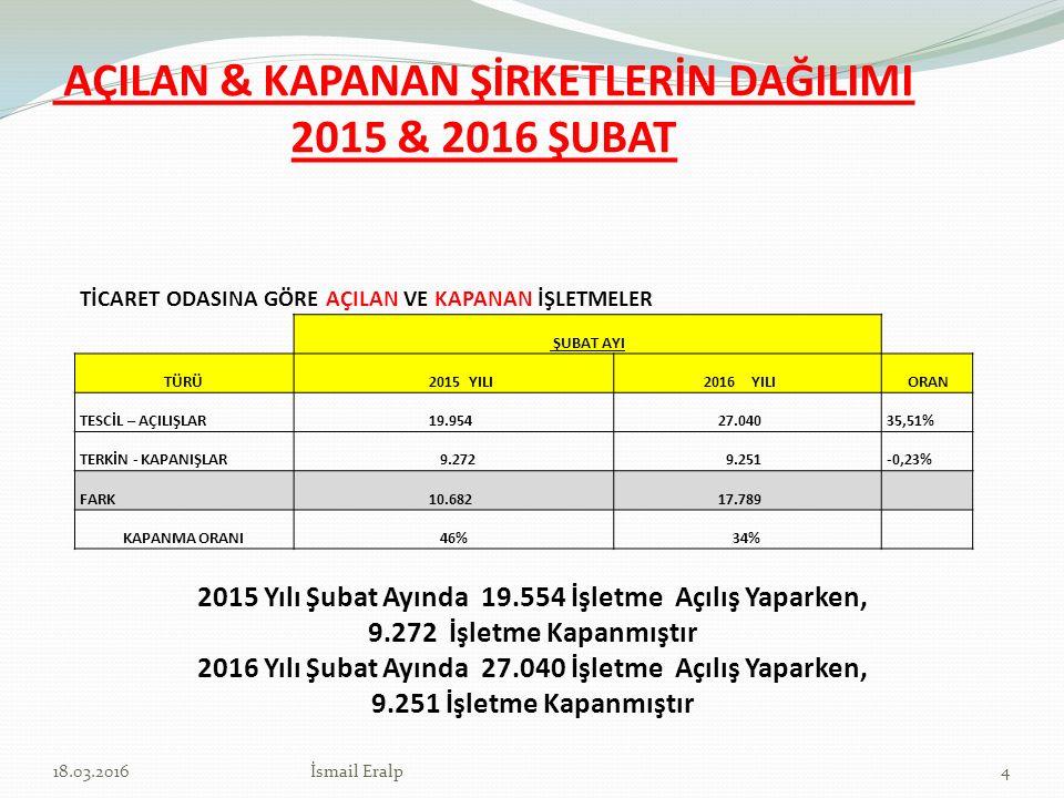 AÇILAN & KAPANAN ŞİRKETLERİN DAĞILIMI 2015 & 2016 ŞUBAT