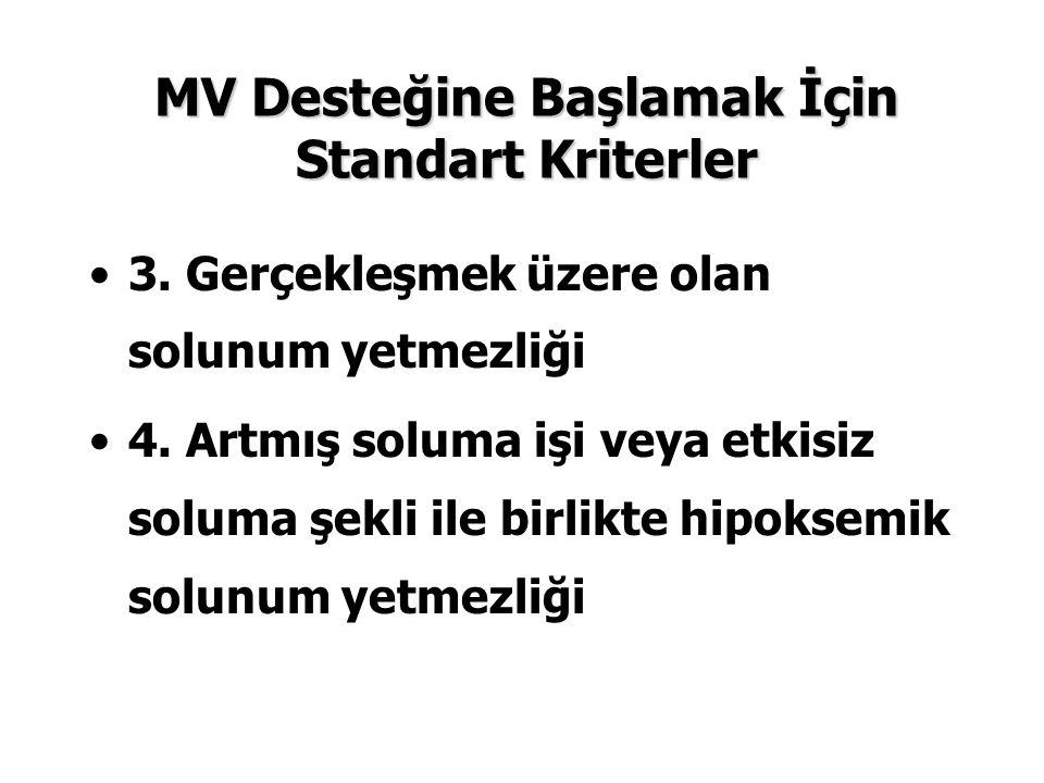 MV Desteğine Başlamak İçin Standart Kriterler