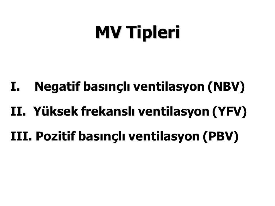 MV Tipleri I. Negatif basınçlı ventilasyon (NBV)