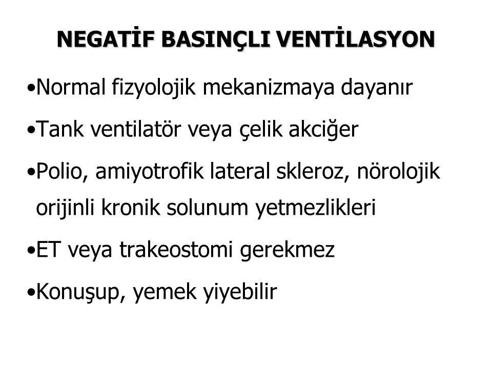 NEGATİF BASINÇLI VENTİLASYON