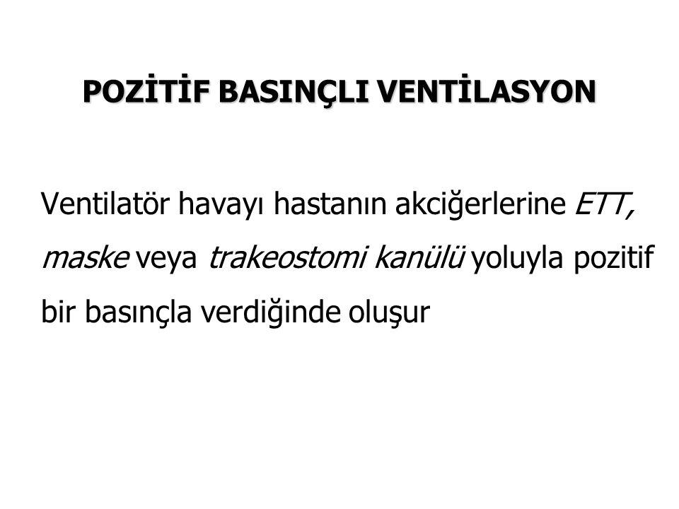 POZİTİF BASINÇLI VENTİLASYON