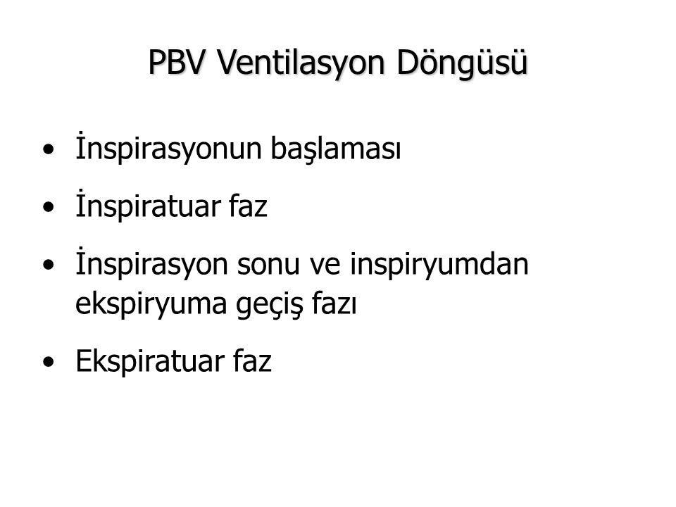 PBV Ventilasyon Döngüsü