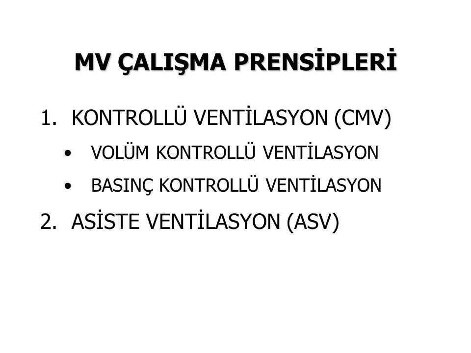 MV ÇALIŞMA PRENSİPLERİ