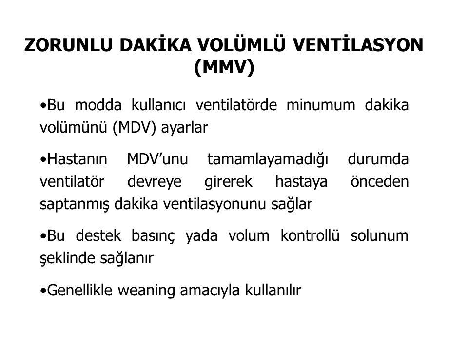 ZORUNLU DAKİKA VOLÜMLÜ VENTİLASYON (MMV)