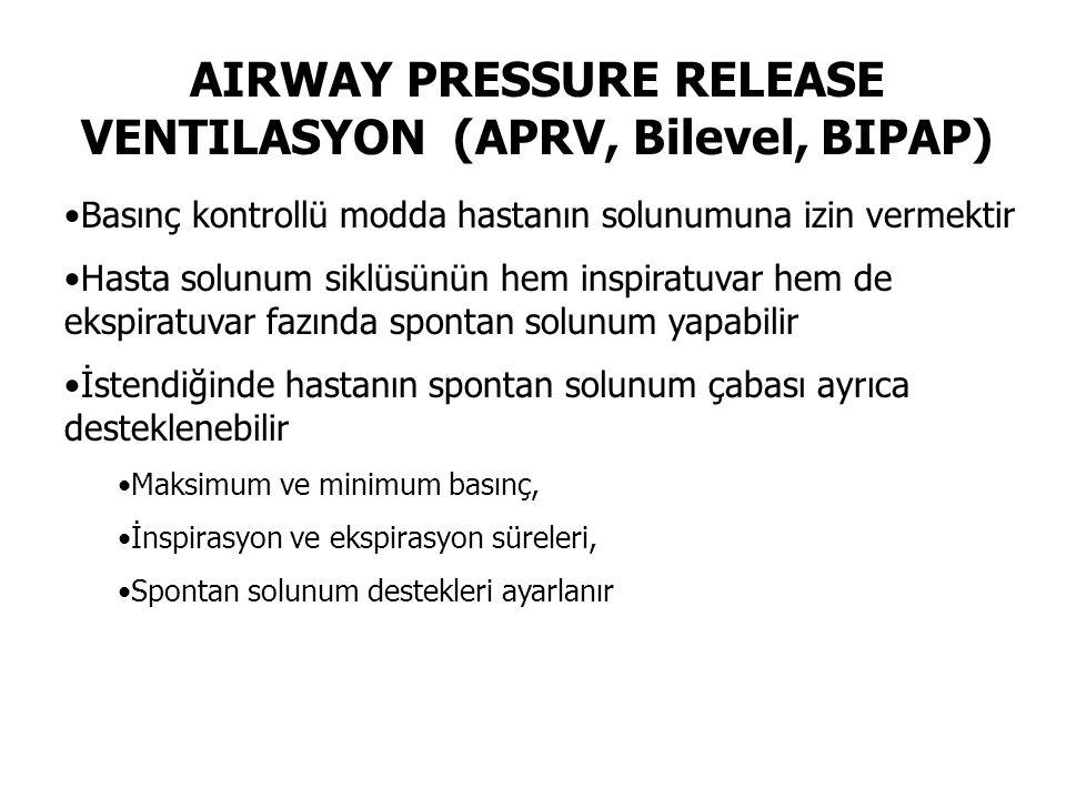 AIRWAY PRESSURE RELEASE VENTILASYON (APRV, Bilevel, BIPAP)