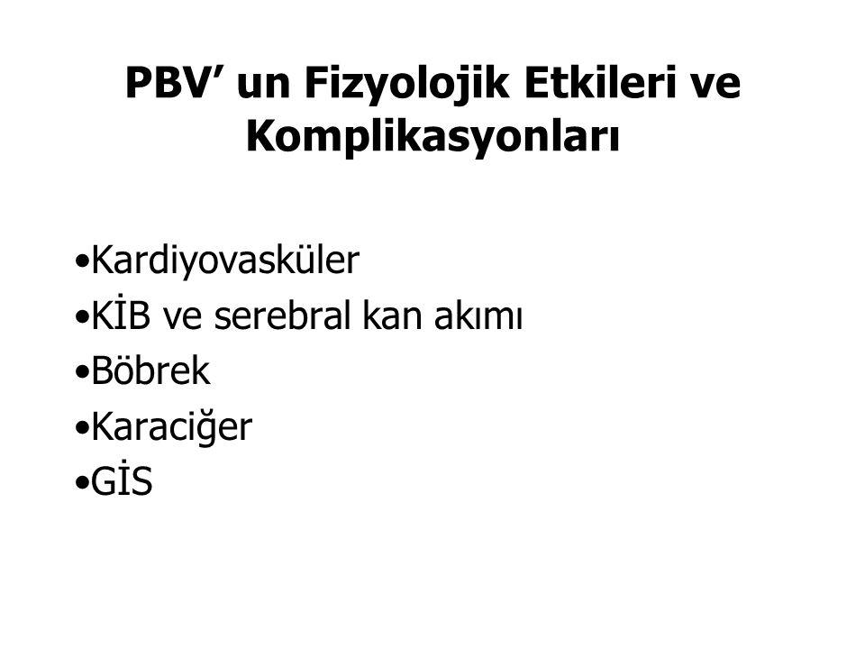 PBV' un Fizyolojik Etkileri ve Komplikasyonları