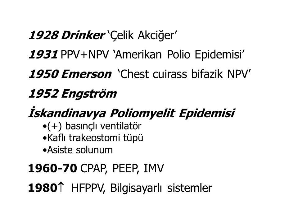 1928 Drinker 'Çelik Akciğer' 1931 PPV+NPV 'Amerikan Polio Epidemisi'
