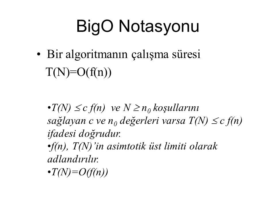 BigO Notasyonu Bir algoritmanın çalışma süresi T(N)=O(f(n))