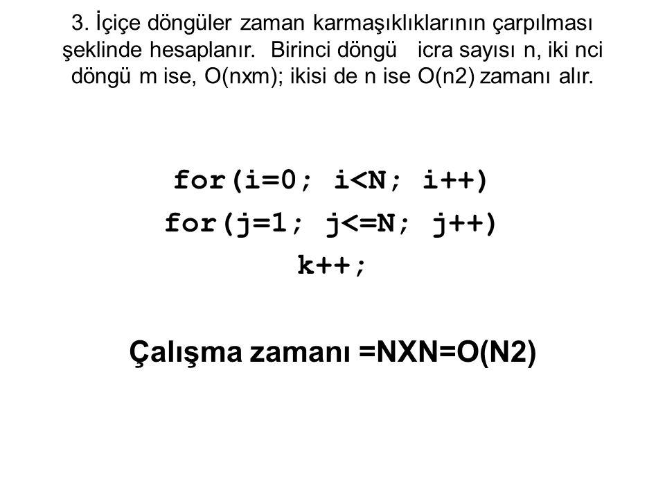 Çalışma zamanı =NXN=O(N2)