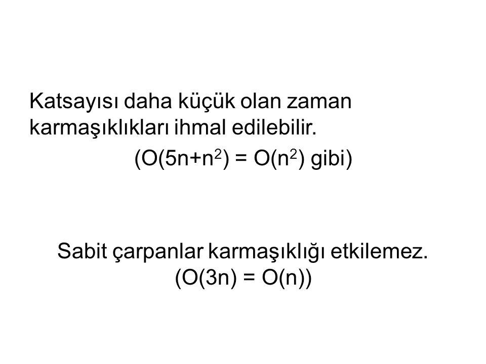 Sabit çarpanlar karmaşıklığı etkilemez. (O(3n) = O(n))