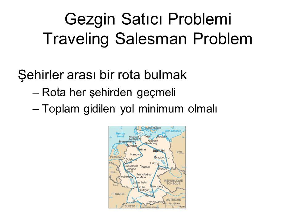 Gezgin Satıcı Problemi Traveling Salesman Problem