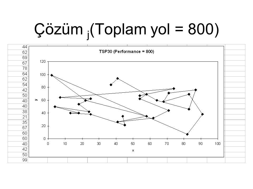 Çözüm j(Toplam yol = 800)