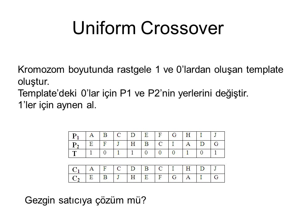 Uniform Crossover Kromozom boyutunda rastgele 1 ve 0'lardan oluşan template oluştur. Template'deki 0'lar için P1 ve P2'nin yerlerini değiştir.