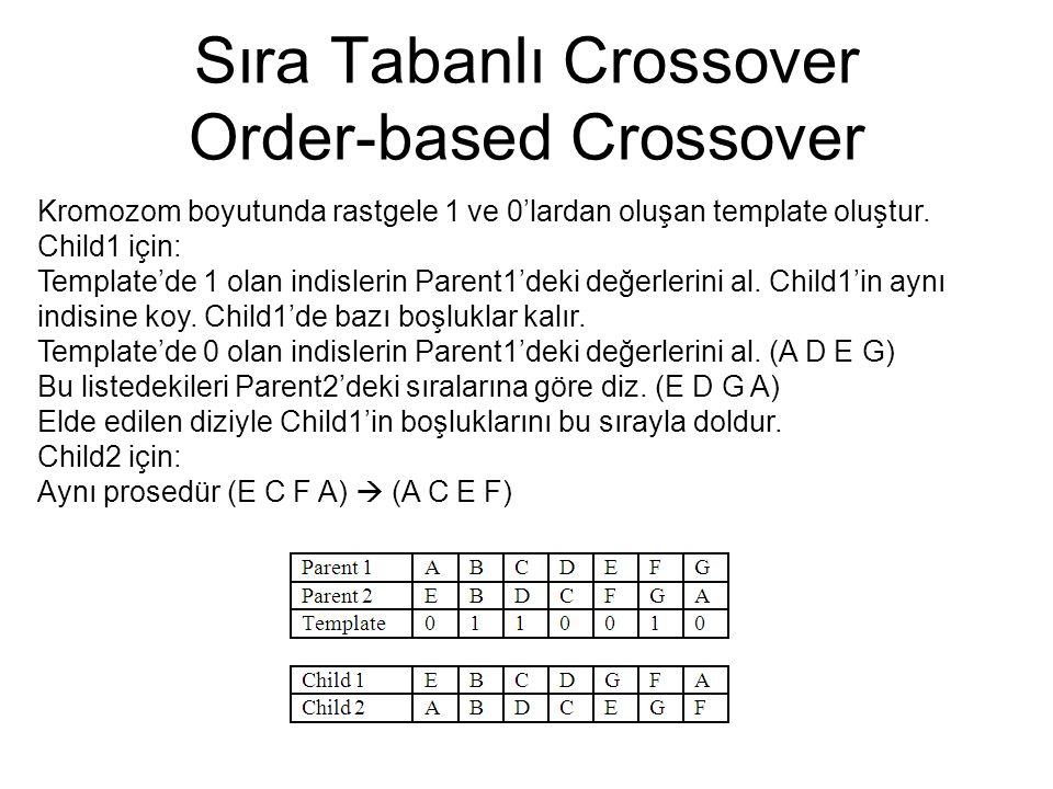 Sıra Tabanlı Crossover Order-based Crossover