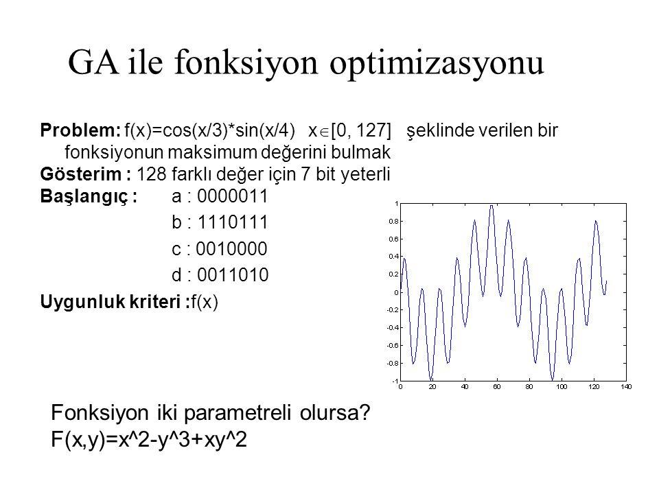 GA ile fonksiyon optimizasyonu