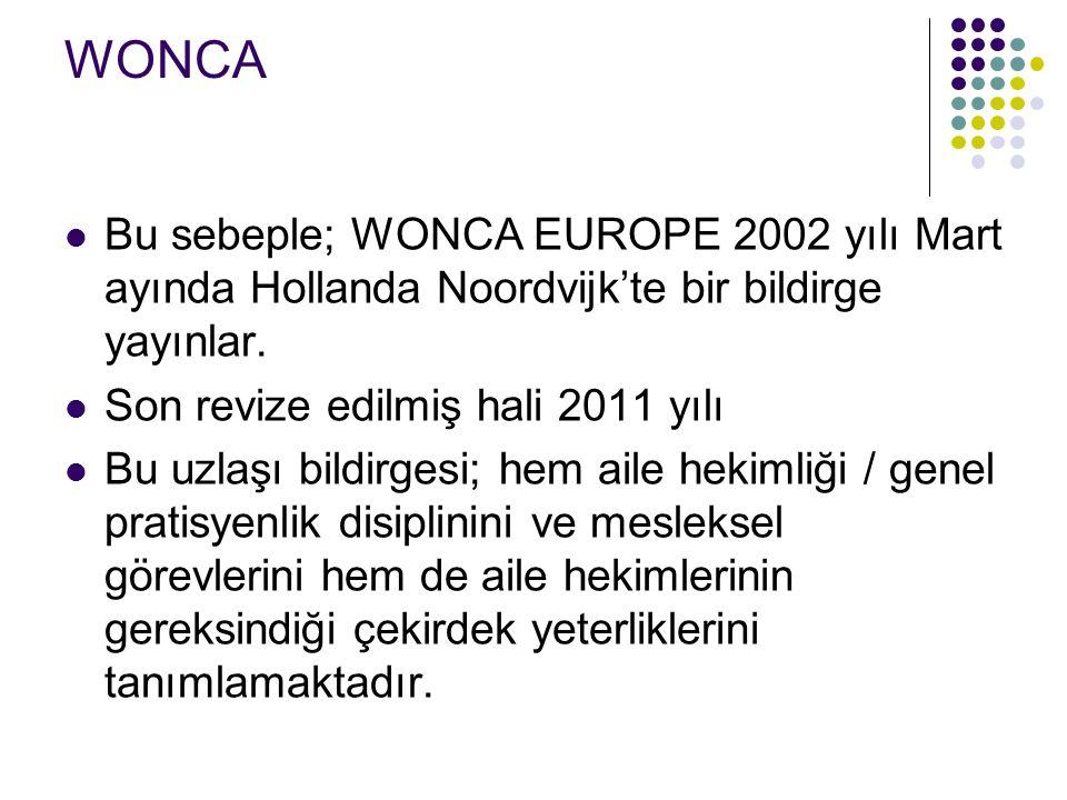 WONCA Bu sebeple; WONCA EUROPE 2002 yılı Mart ayında Hollanda Noordvijk'te bir bildirge yayınlar. Son revize edilmiş hali 2011 yılı.