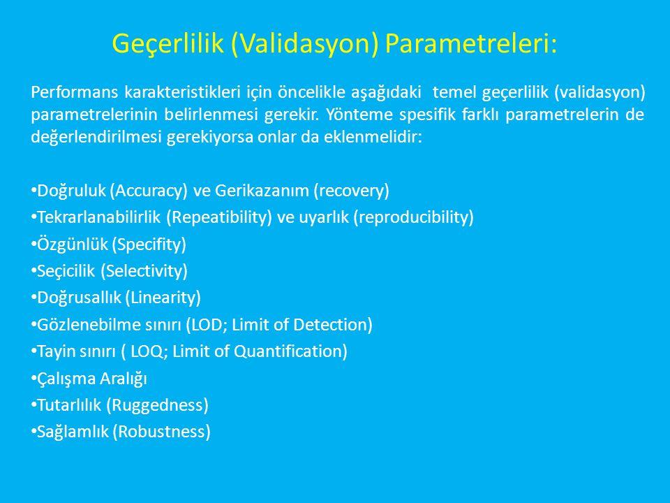 Geçerlilik (Validasyon) Parametreleri: