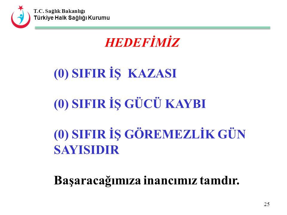 HEDEFİMİZ (0) SIFIR İŞ KAZASI. (0) SIFIR İŞ GÜCÜ KAYBI.