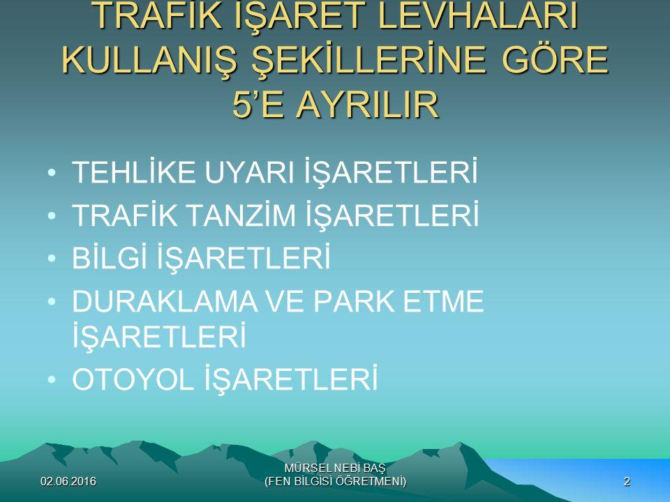 TRAFİK İŞARET LEVHALARI KULLANIŞ ŞEKİLLERİNE GÖRE 5'E AYRILIR