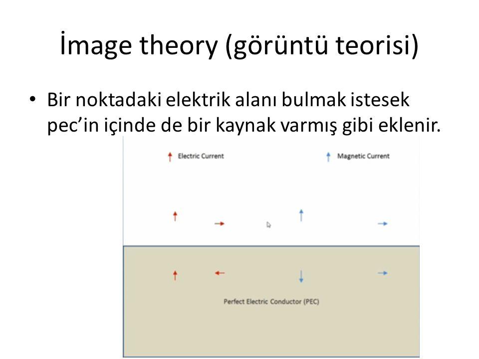 İmage theory (görüntü teorisi)