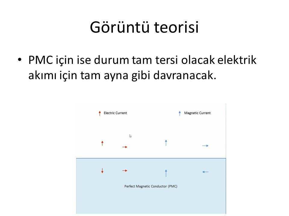 Görüntü teorisi PMC için ise durum tam tersi olacak elektrik akımı için tam ayna gibi davranacak.
